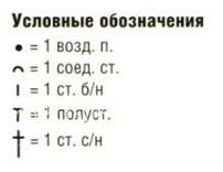 Описание вязания к узор №1816 крючком
