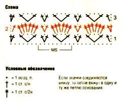 Описание вязания к узор ракушки №2073 крючком