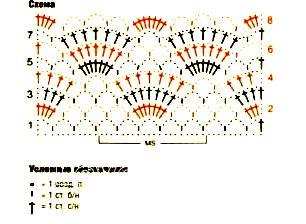 Описание вязания к узор ракушки №2074 крючком