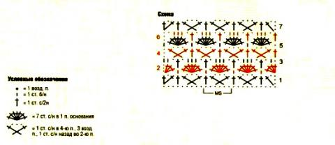 Описание вязания к узор ракушки №2075 крючком