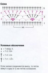 Описание вязания к узор ракушки №2081 крючком