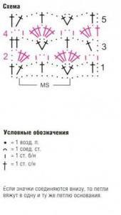 Описание вязания к узор ракушки №2082 крючком