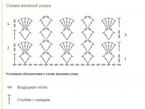 Описание вязания к узор ракушки №2084 крючком