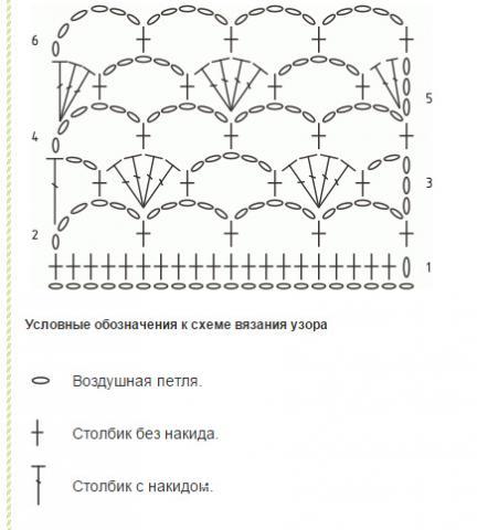 Описание вязания к узор ракушки №2088 крючком