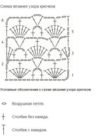 Описание вязания к узор ракушки №2090 крючком