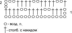 Описание вязания к узор сетка № 2092 крючком