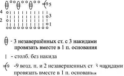 Описание вязания к узор сетка № 2094 крючком