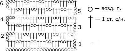 Описание вязания к узор сетка № 2095 крючком