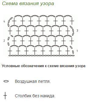 Описание вязания к узор сетка № 3003 крючком