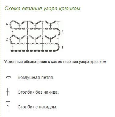 Описание вязания к узор сетка № 3005 крючком