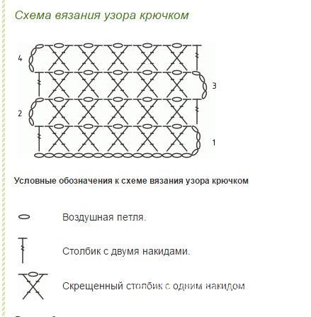 Описание вязания к узор сетка № 3006 крючком