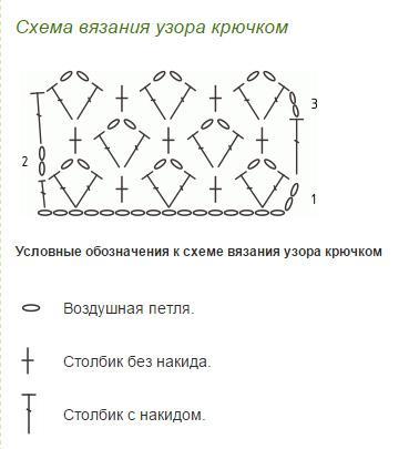 Описание вязания к узор сетка № 3007 крючком