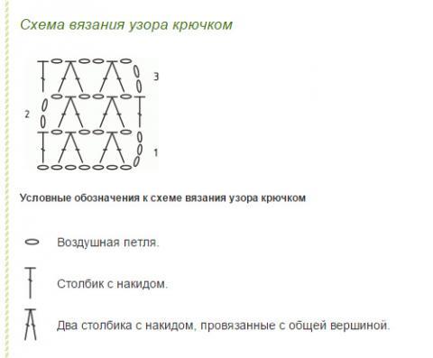 Описание вязания к узор сетка № 3008 крючком