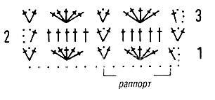 Описание вязания к узор цветной №2162 крючком
