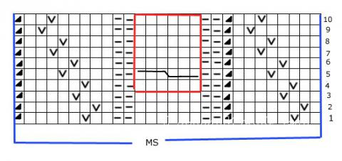 Описание вязания к дорожка из кос и ажура №3662 крючком