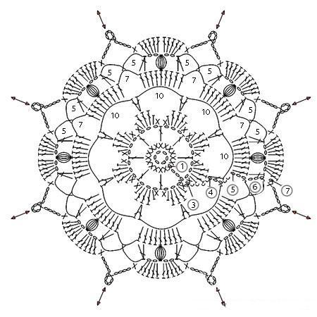 Описание вязания к круговое вязание №3831 крючком