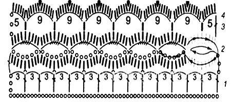 Описание вязания к узор крючком №3849 крючком