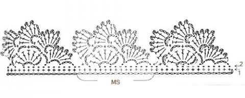 Описание вязания к кайма и бордюр №3882 крючком