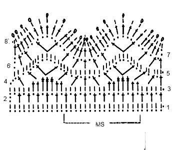 Описание вязания к кайма и бордюр №3885 крючком