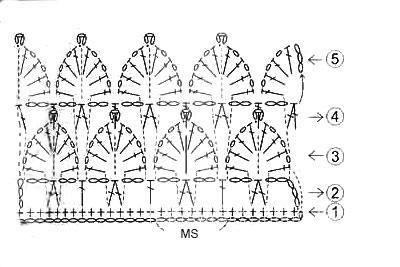 Описание вязания к кайма и бордюр №3888 крючком
