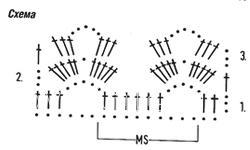 Описание вязания к узор крючком №3909 крючком