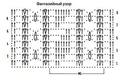 Описание вязания к узор крючком №3920 крючком