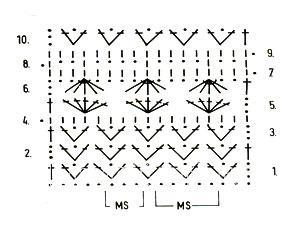 Описание вязания к узор крючком №3933 крючком