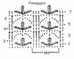 Описание вязания к красивый узор №3936 крючком