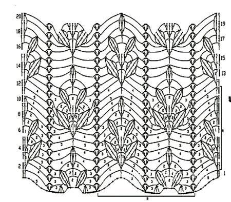 Описание вязания к узор фантазийный №3937 крючком