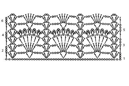 Описание вязания к красивый узор №3941 крючком