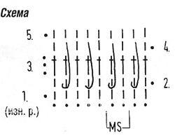 Описание вязания к жаккардовый узор №3956 крючком