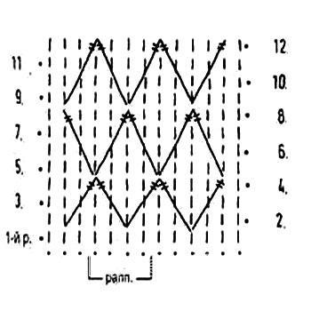 Описание вязания к узор рыбья чешуя №3957 крючком