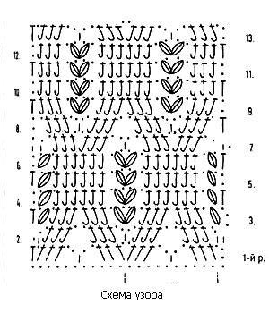Описание вязания к узор крючком №3959 крючком