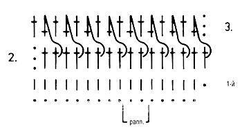 Описание вязания к плотный узор №3965 крючком