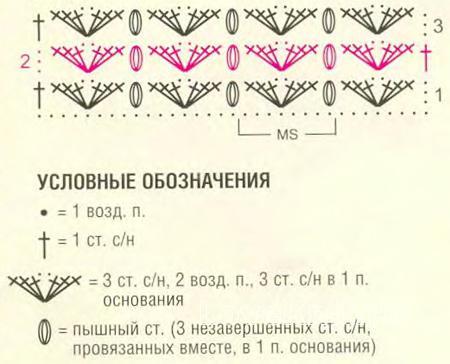 Описание вязания к узоры веерочки (ракушки) №4068 крючком