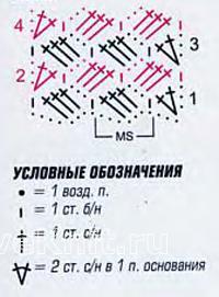 Описание вязания к плотный узор №4074 крючком