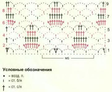 Описание вязания к узор крючком №4077 крючком