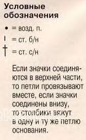 Описание вязания к узор крючком №4082 крючком