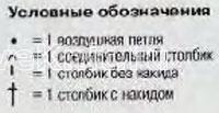Описание вязания к узор крючком №4088 крючком