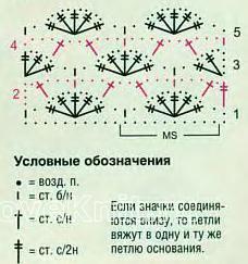 Описание вязания к цветной узор №4090 крючком