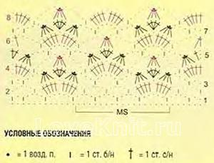 Описание вязания к узор крючком №4092 крючком