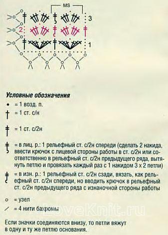 Описание вязания к объемный узор №4097 крючком