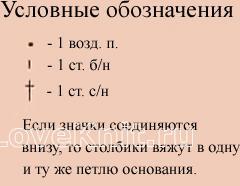 Описание вязания к узоры веерочки (ракушки) №4100 крючком