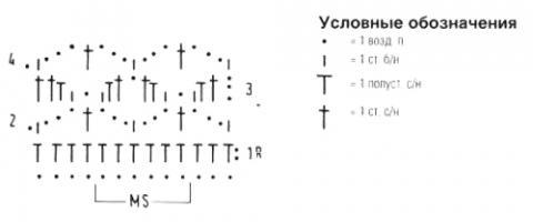 Описание вязания к узор крючком №4101 крючком