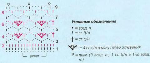 Описание вязания к плетеный узор №4108 крючком