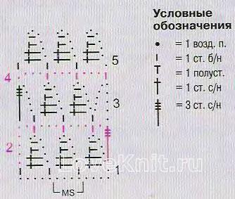 Описание вязания к узор крючком №4115 крючком