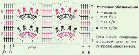 Описание вязания к узор крючком №4116 крючком