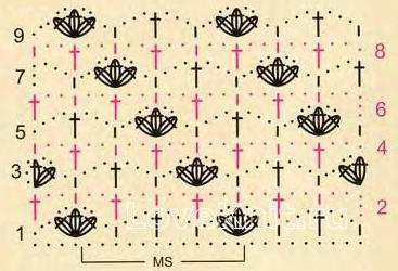 Описание вязания к узор крючком №4119 крючком