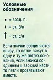 Описание вязания к узор фантазийный №4121 крючком