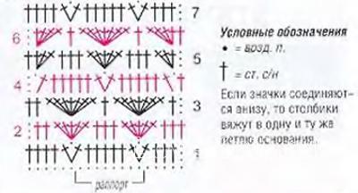 Описание вязания к узор крючком №4123 крючком